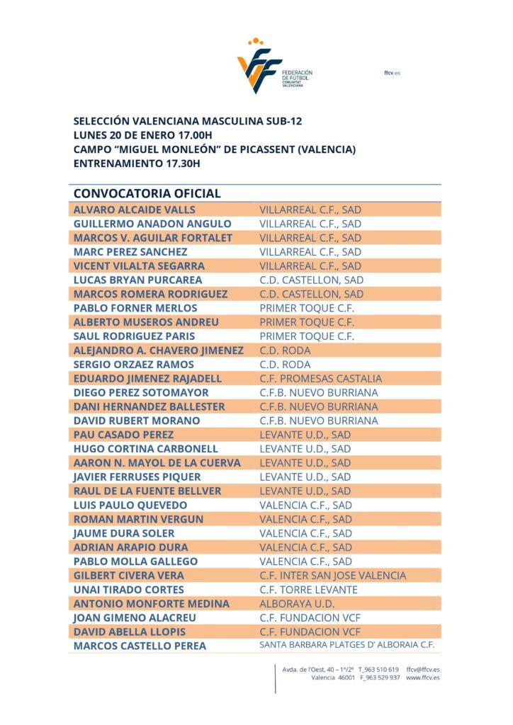 Convocatoria entrenamiento Selecció Valenciana Sub12
