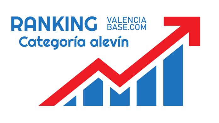 Ranking Valencia Base Alevín