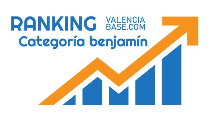 Ranking Valencia Base Benjamín