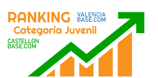 Ranking Juvenil Valencia Base