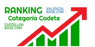 Ranking categoría cadete