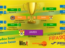 III Torneo FIFA20