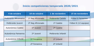 Fechas Inicio competicion FFCV 2020/2021