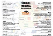 Fútbol Pandemia 13 de Noviembre