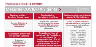 Mesures Covid19 a 30 Gener
