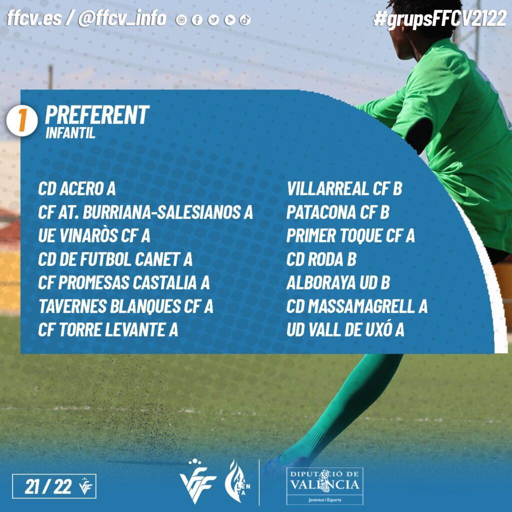 Preferente Infantil Grupo 1 temporada 21/22