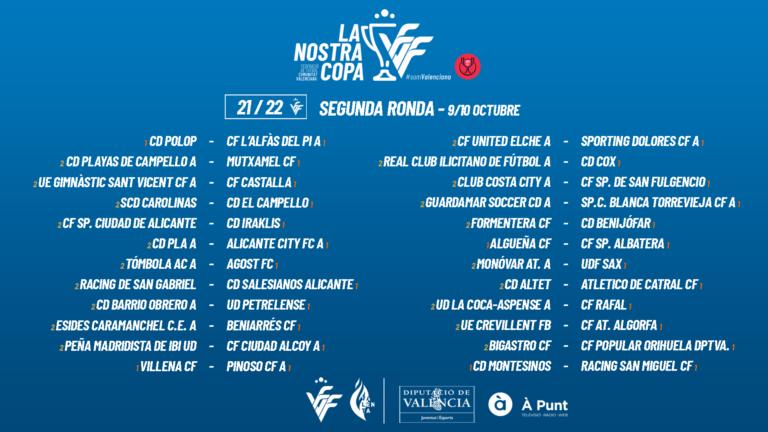 La Nostra Copa - Ronda 2