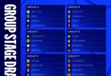 UEFA Youth League 2021/22