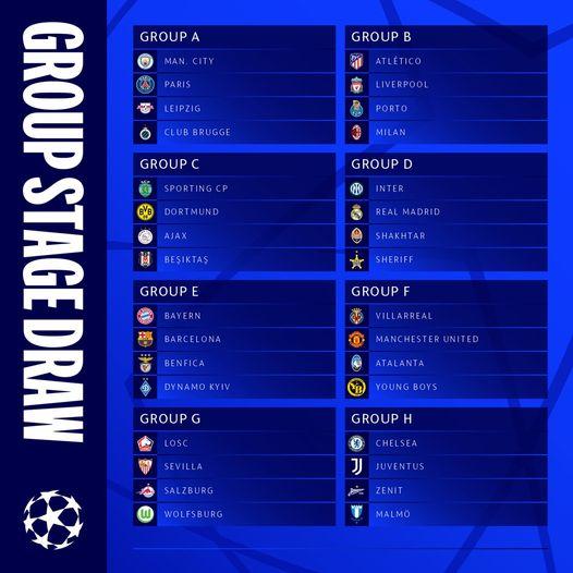 Conoce el sistema de la UEFA Youth League en la que participa el Villarreal CF